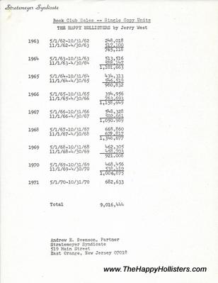 Book Club Sales -- Single Copy Units 1963 - 1971